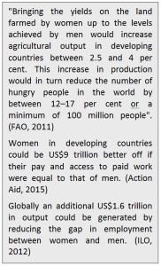 Development financing and gender equality – a virtuous circle