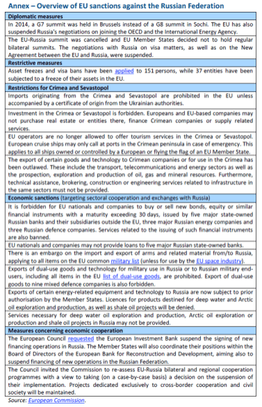 Overview of EU sanctions against the Russian Federation