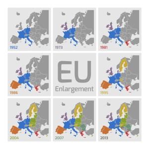 European Union Enlargements
