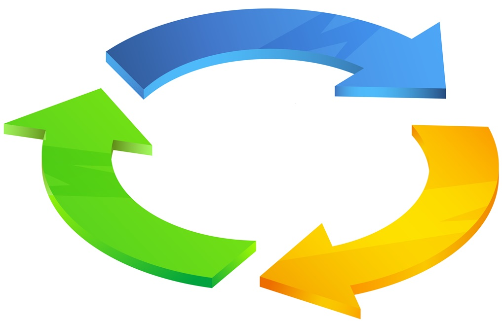 Circular economy: the second round