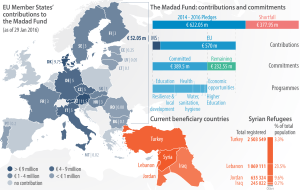 The EU contribution to building refugee and host community resilience (29 January 2016)