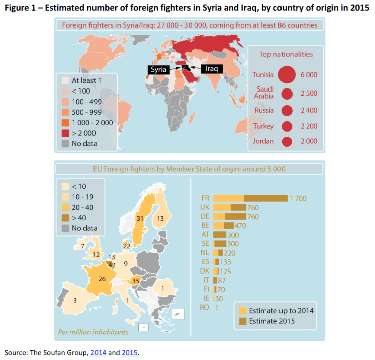 Foreign fighters – Member State responses and EU action
