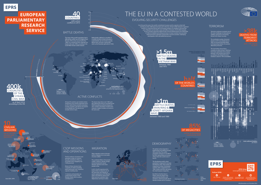 12 Graphs: One global strategy