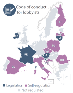 Code of conduct for lobbyists