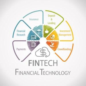 Fintech Financial Technology Business Service Monetary Infographic