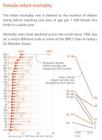 Female infant mortality