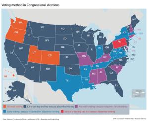 Voting methods