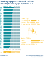 Percentage of working-age population, 2019