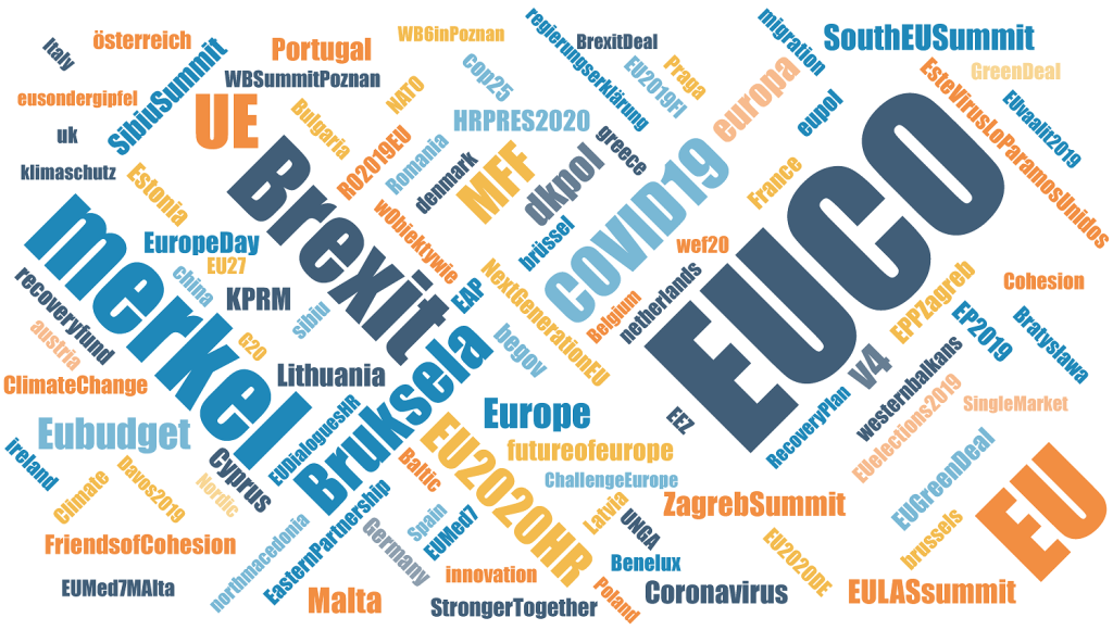 The Twitter activity of members of the European Council