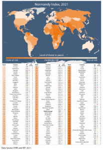 Normandy Index, 2021