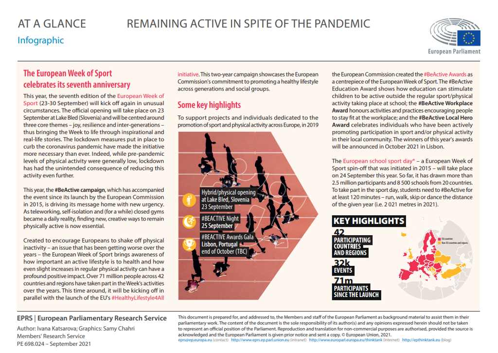 Remaining active in spite of the pandemic
