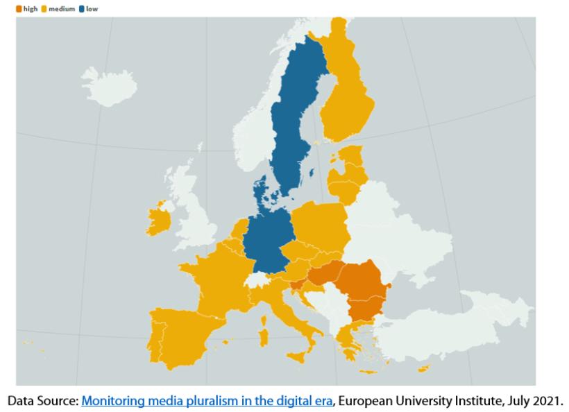 Media Pluralism Monitor 2021: Risk assessment