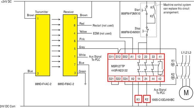 allen bradley guardmaster safety relay wiring diagram ... safety relay wiring diagram #12