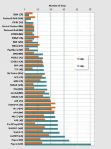 2013-2014-PTO