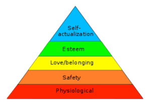 052919 Stability Hierarchy