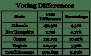 101920 Votes Matter 2