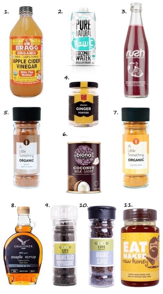 Wellness Shots Shopping List