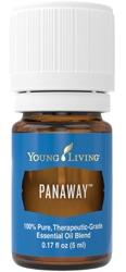 PanAway – Muscle Injuries