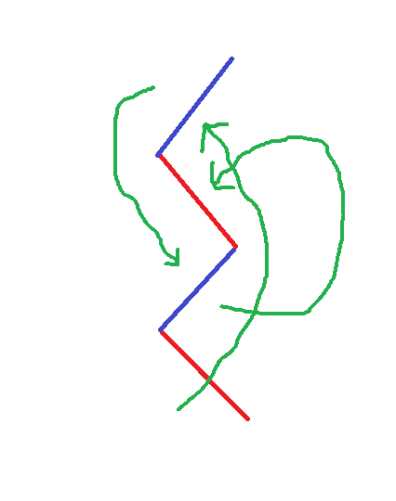 pole exercise