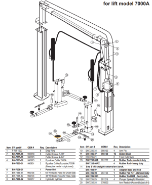 Post Lift: 2 Post Lift Wiring Diagram