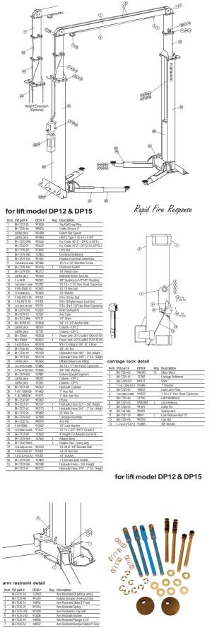 Parts DIagram for Forward DP12 and DP15