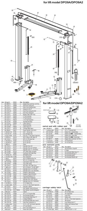 Parts DIagram for Forward DPO9A