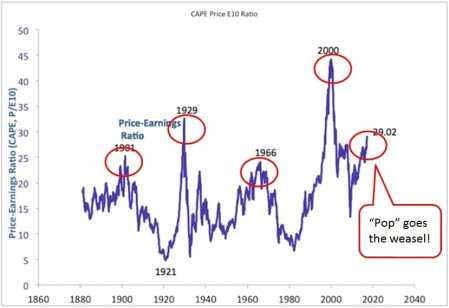 stocks PE final