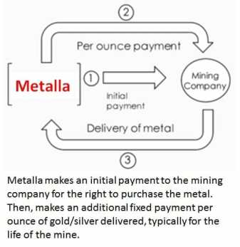 Metalla IM5