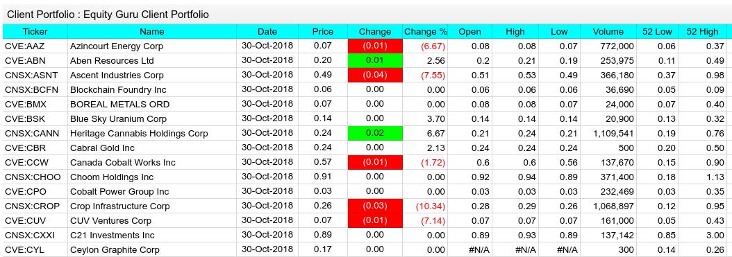 Friday Fumble: Dude, where's my (stock market) data