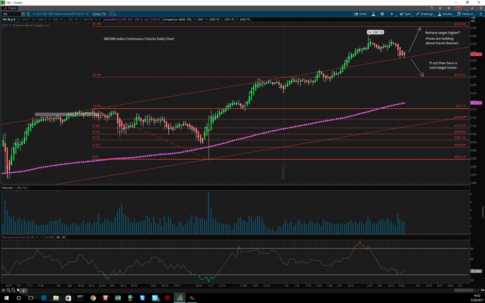 ES Screenshot 03242017
