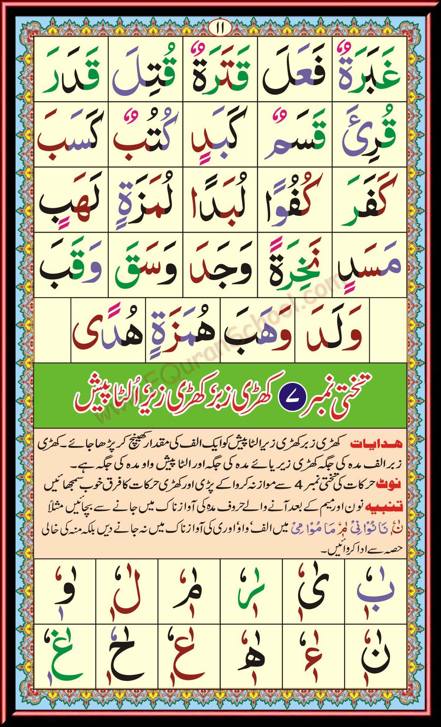 Noorani Qaida Page 11 Lesson No 07 Standing Fatha