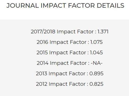 R Journal Impact Factor