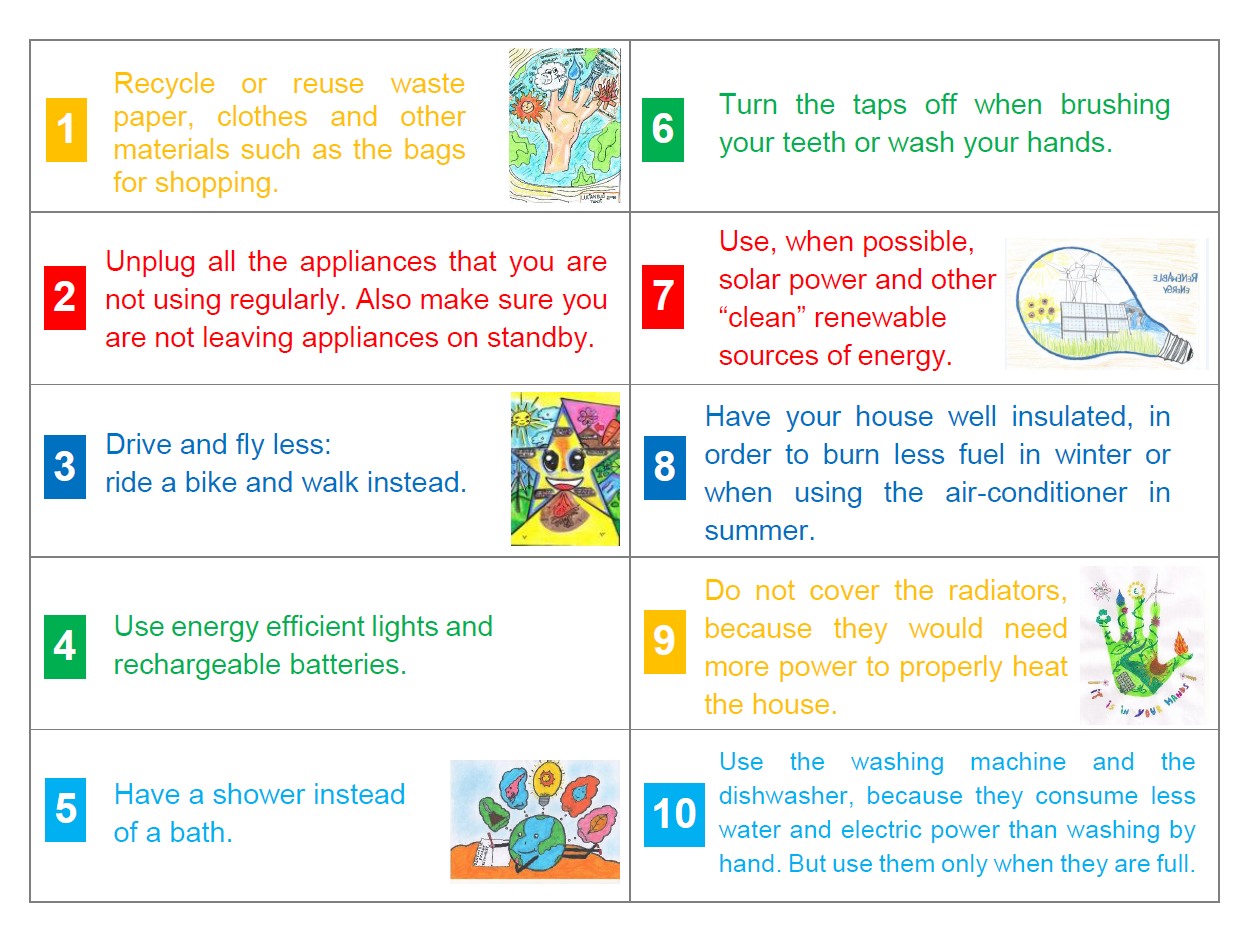 The Ten Commandments On How To Save Energy
