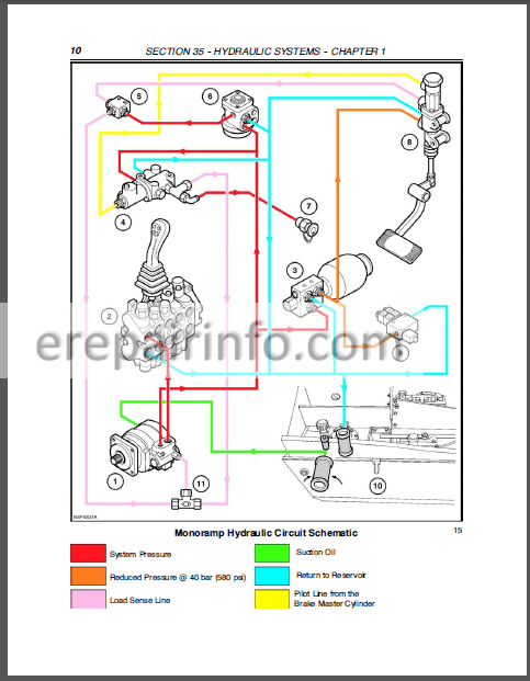New Holland LM415A LM425A LM435A LM445A Repair Manual