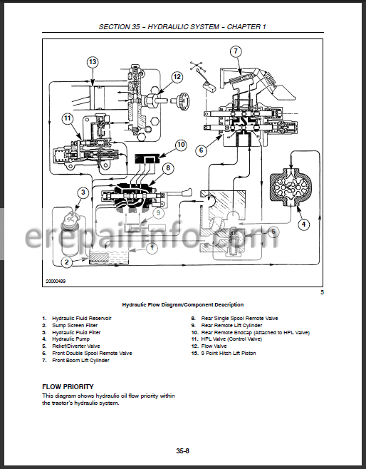 New Holland TC35A TC35DA TC40A TC40DA TC45A TC45DA Repair Manual on
