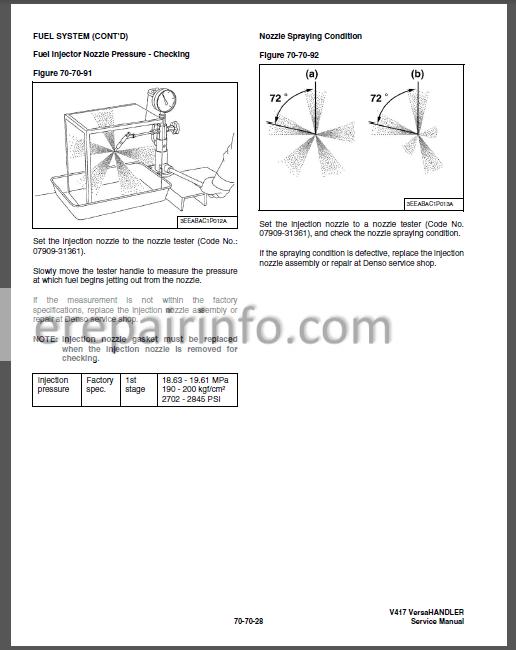 Bobcat V417 Service Repair Manual VersaHANDLER 6904956 6