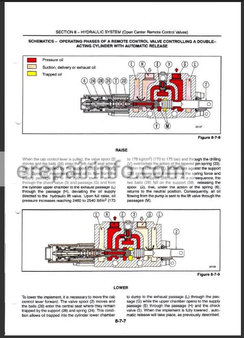 New Holland 8160 8260 8360 8560 Repair Manual