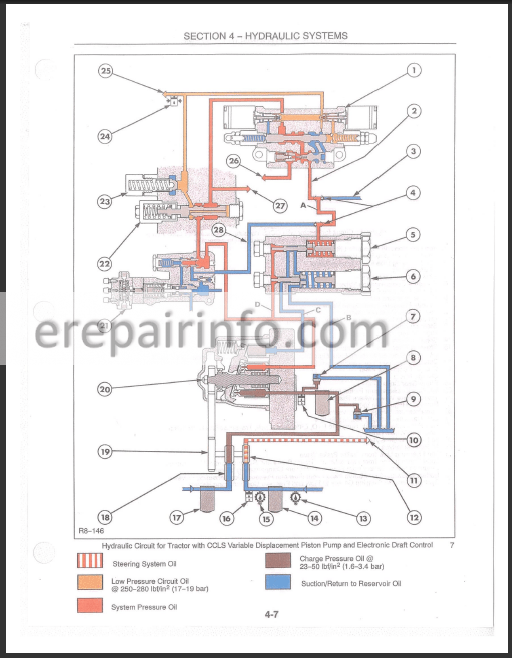 New Holland TS90 TS100 TS110 Repair Manual – eRepairInfo