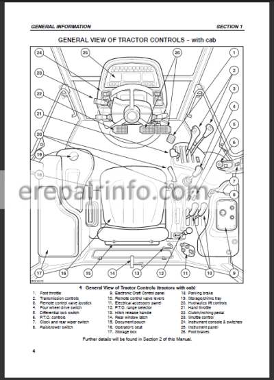 New Holland TS90 TS100 TS110 TS115 Operators Manual