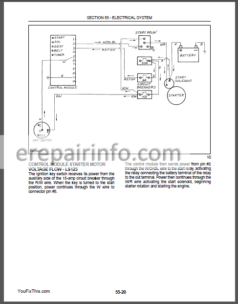 New Holland LS120 LS125 Repair Manual on