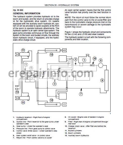 new holland ls140 ls150 repair manual – erepairinfo