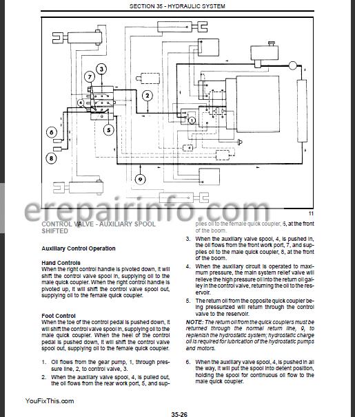 New Holland Hydraulic Spool Valve Diagram On New Holland 180 Wiring on