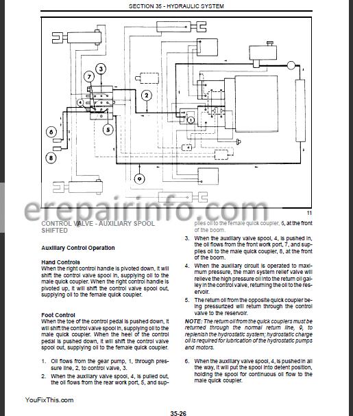Ls190 Wiring Diagram - Blog Wiring Diagrams on