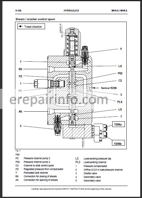 New Holland MH6.6 MH8.6 Workshop Manual Hydraulic