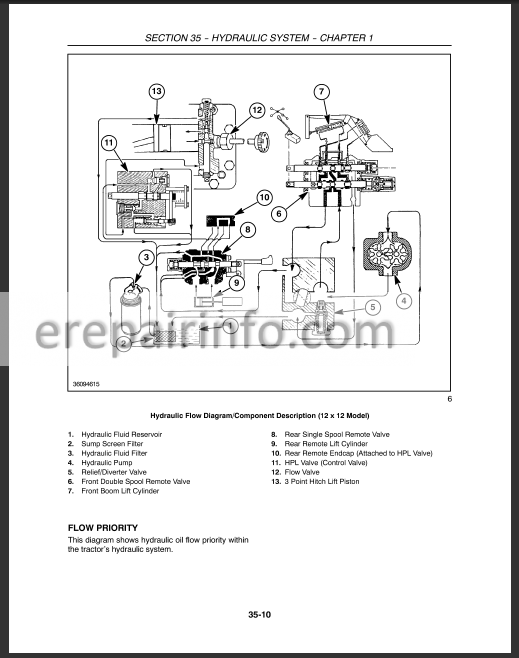 New Holland T1530 Service Manual