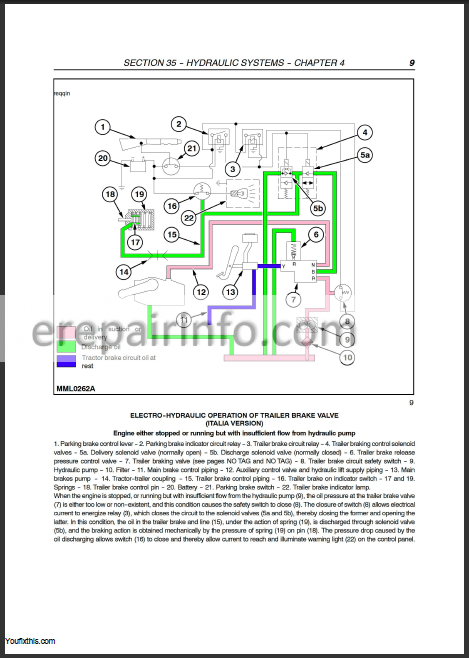New Holland T5040 T5050 T5060 T5070 Repair Manual on