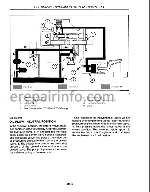 New Holland TC18 TC21D TC24D Repair Manual