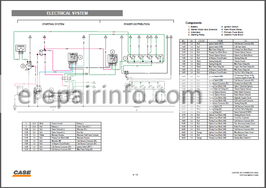 Case 40xt 60xt 70xt Troubleshooting And Schematic Manual Manual Skid Steer Loader  U2013 Erepairinfo Com