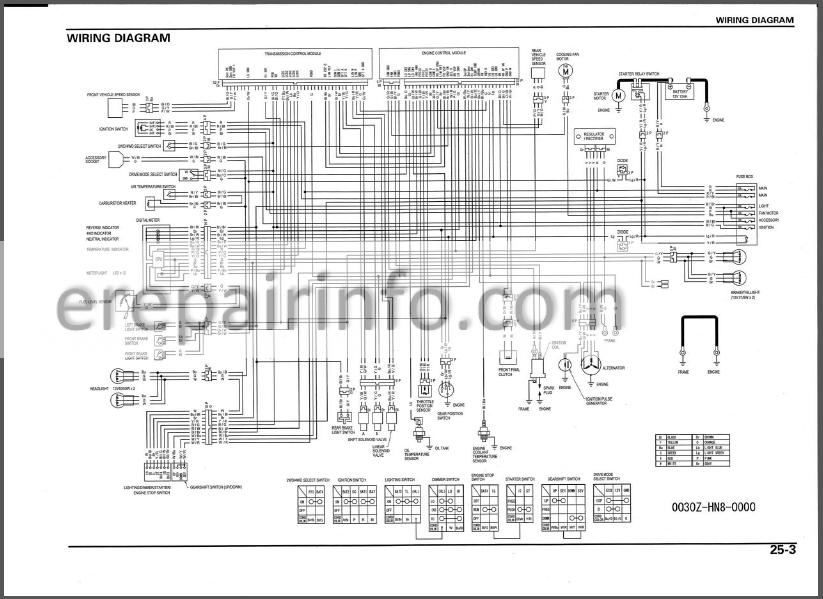 Honda TRX650FA Rincon Service Manual ATV