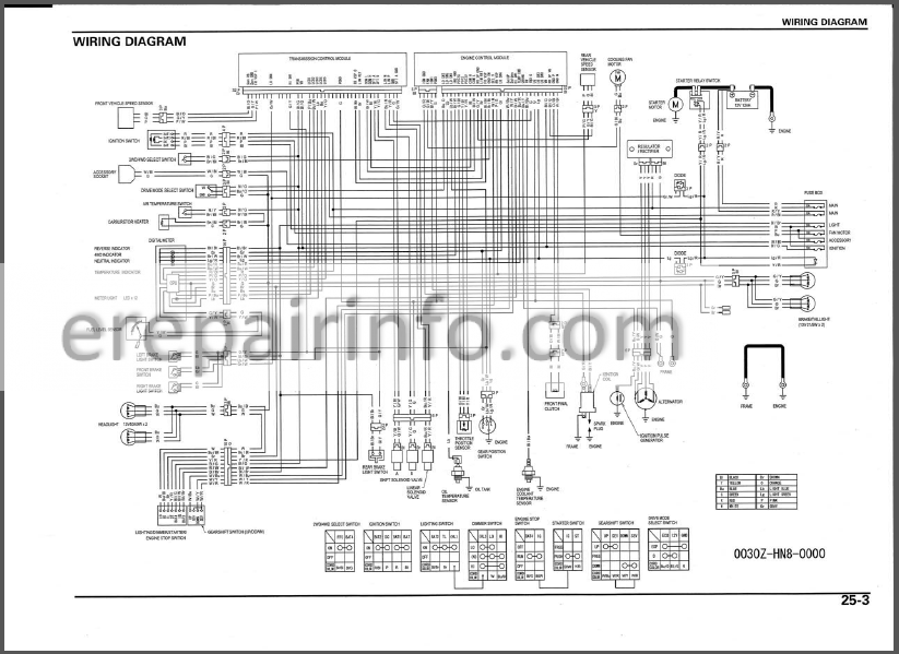 Honda Trx650fa Rincon Service Manual Atv  U2013 Erepairinfo Com